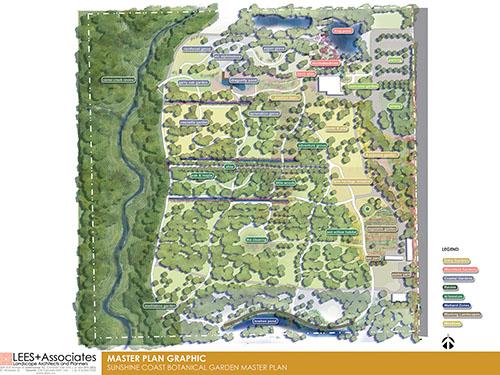 Botanical Garden closing in on master plan